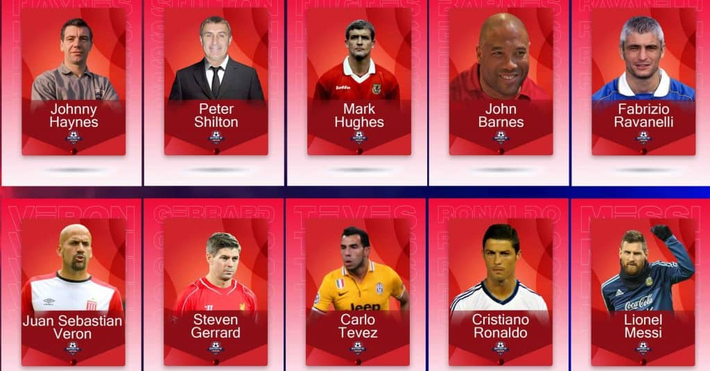 visual image of the players who held the record for the highest weekly wages