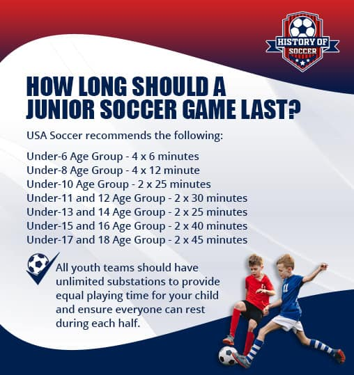 How Long Should A Junior Soccer Game Last_